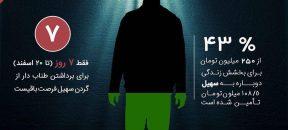 درخواست «محسن چاوشی»: پس از دانلود قطعه «گلدون»، برای جلوگیری از اعدام سهیل کمک کنید